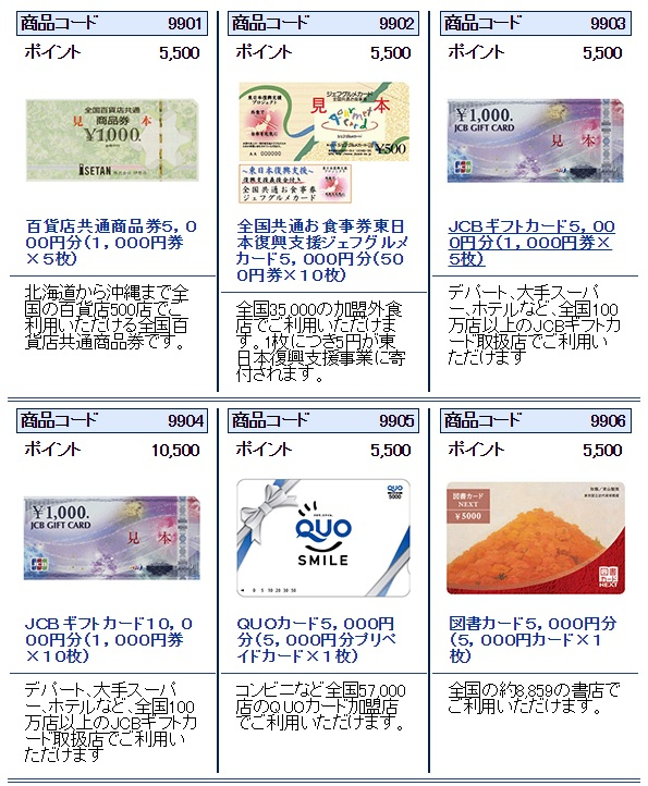大和証券、カタログギフト01