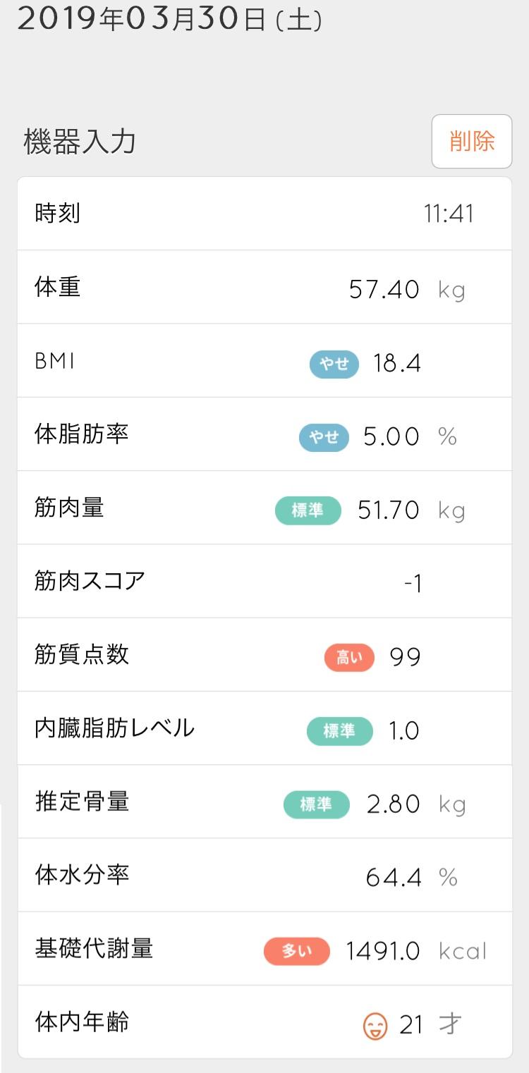 2018年3月30日時点の身体測定